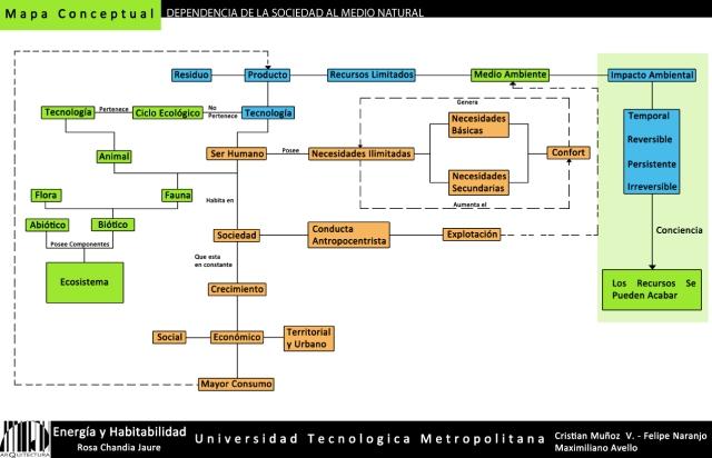Energ a y habitabilidad 2 0 curso 2013 escuela de for Mapa facultad de arquitectura